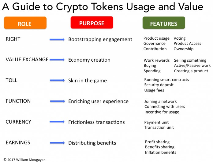 a guide to cryptocurrency